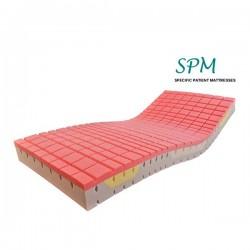 Saltea antidecubit - SPMMultizone
