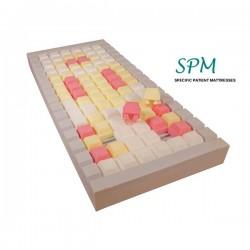 Saltea antidecubit - SPMFlexicube